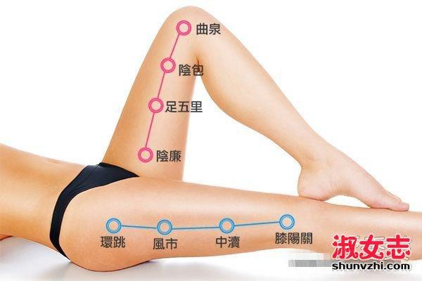 通过刮痧板或指节,刮位于大腿内侧中线的肝经,能够帮助肝脏排毒,有效