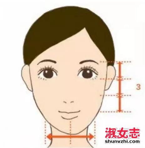 刘海那么diao 哪一种才适合你的脸型? 长脸适合的刘海