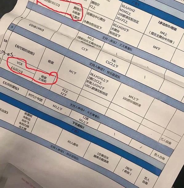 2020湖南卫视跨年晚会节目单大全